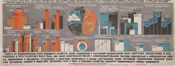 В мире все по плану – пятилетнему, советскому…