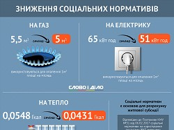 Как политика Украины работает на МВФ и обирает граждан