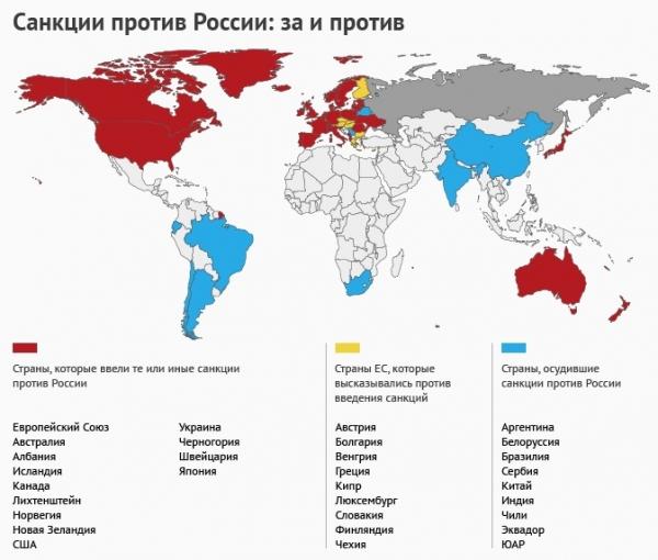 Мысли вслух: есть ли смысл в отмене западных санкций в отношении России?