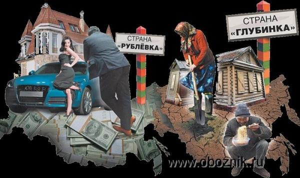 Российское общество: линии разлома