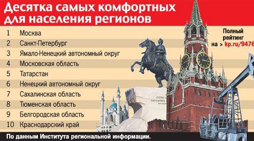 Несколько слов о впечатлительных украинках киевлянках и российской пропаганде