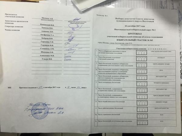 В Восточном округе Москвы сфальсифицировали результаты выборов