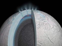 Новый инструмент НАСА, который будет искать признаки жизни на Энцеладе