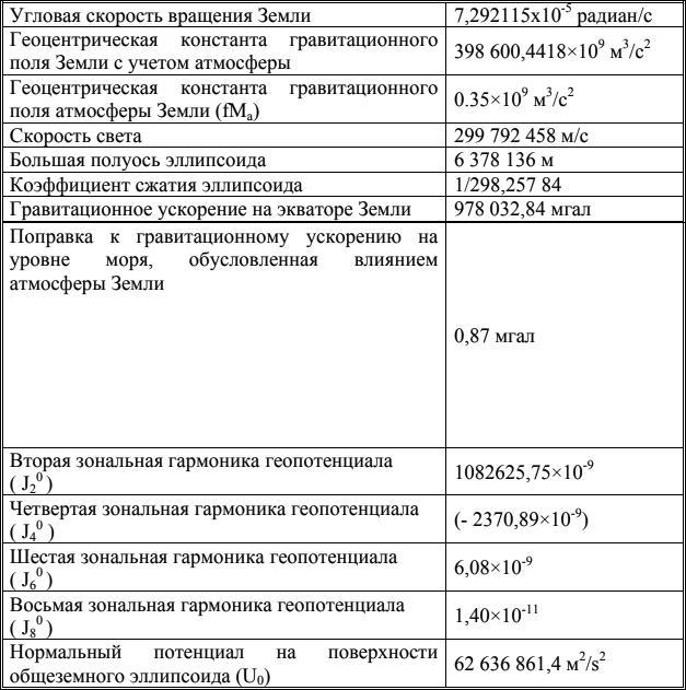 Россия запустит на орбиту стеклянные спутники