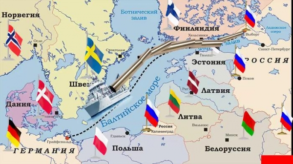 Photo of Супердержавы постучали кулаком по столу относительно Nord Stream 2. Мир содрогнулся