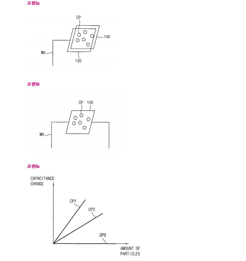 Photo of Датчик измерения свойства воздуха смогут внедрить в будущие телефоны Samsung