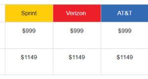 Apple iPhone X: стоимость и дата старта продаж