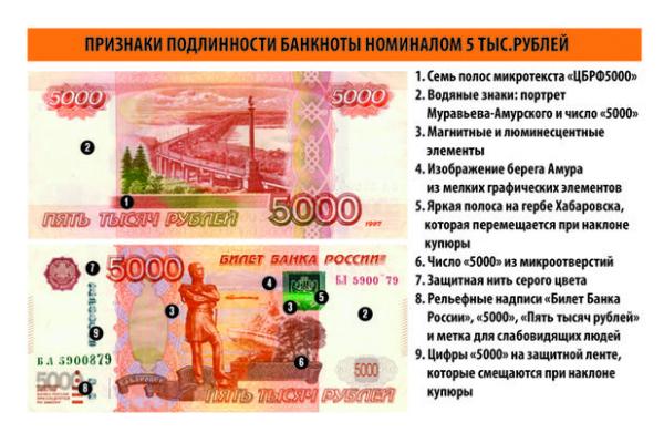Россию наводнили фальшивые денежные купюры: как избежать обмана1