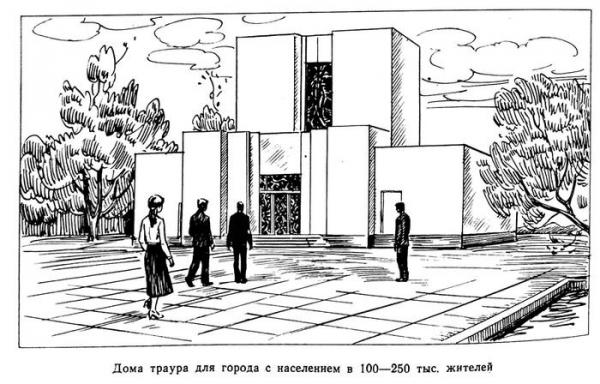 Похороны в СССР, как это было2