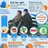 Пенсионер в России