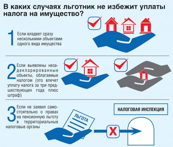 закон о льготах для пенсионеров на недвижимость