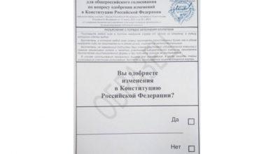 Photo of «Ты не идешь голосовать. За тебя уже проголосовали»